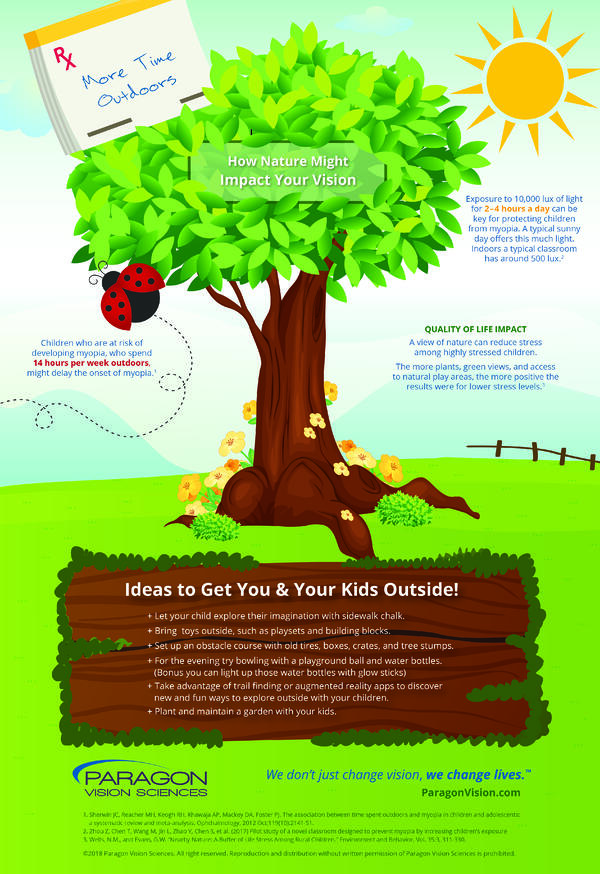 INFOTR 1-19 - More time outdoors - infographic - POST