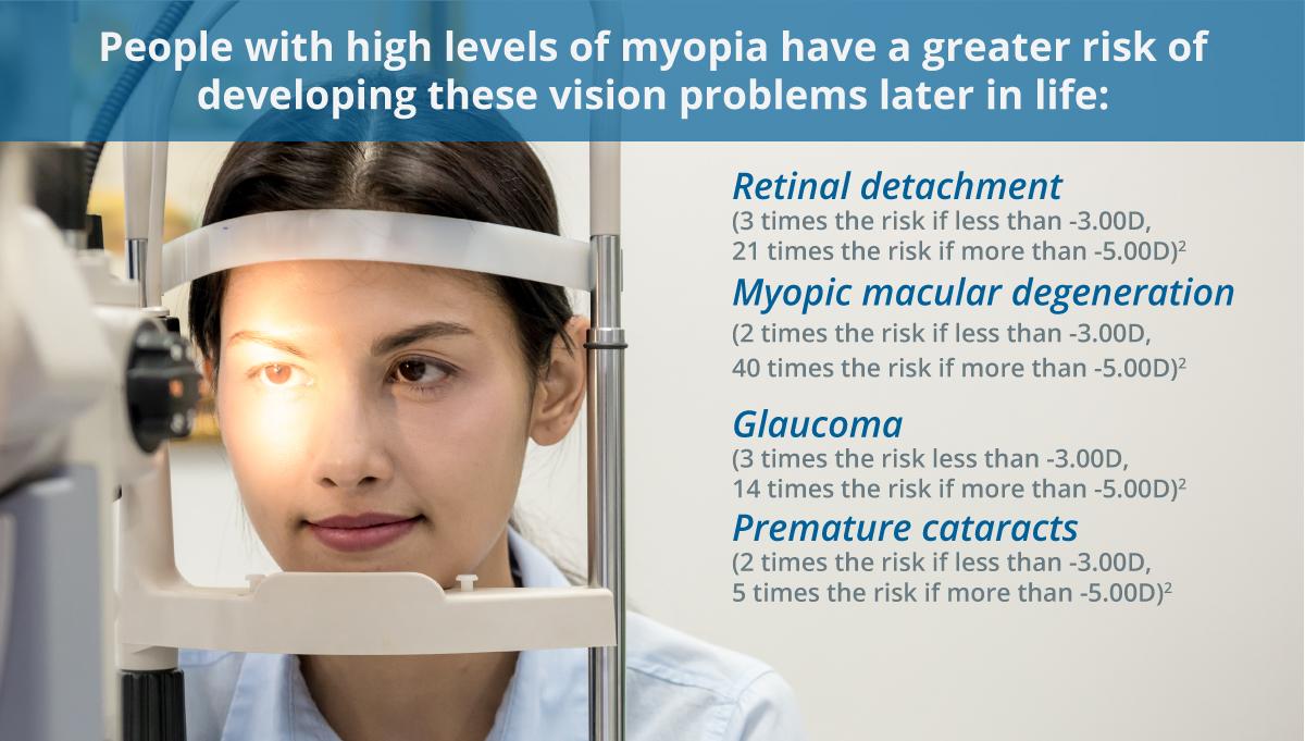MyopiaBlog